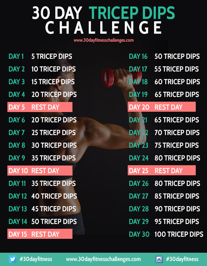 Fitness 30 Day Challenge #13 ~ not my credits | We Heart It | fitness, workout, and challenge