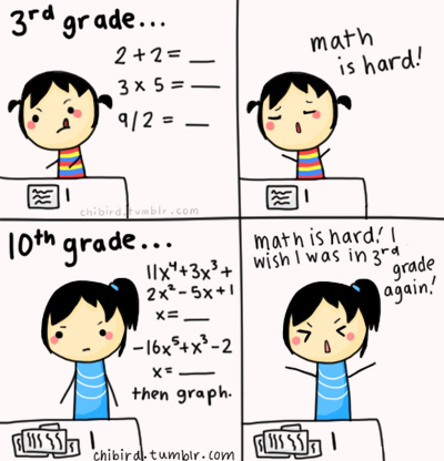 10th-grade-3rd-grade-chibird-i-hate-math-math-true-favim.com-82937_large