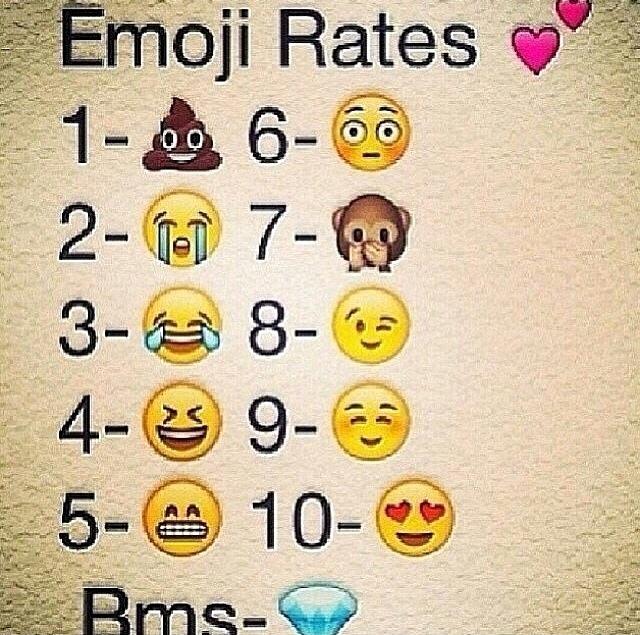 Rate tumblr instagram