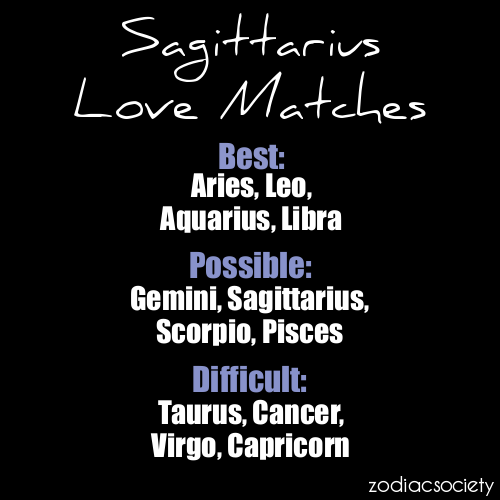 1000  images about Sagittarius love 11- 29.. hey that's me on ...