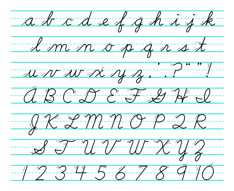Cursive We Heart It Cursive Handwriting And Letters