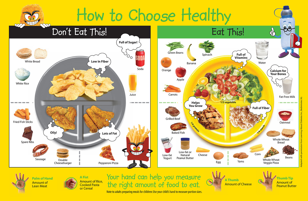 How To Choose Healthy Food For Kids Via Tumblr in Healthy Food For Children