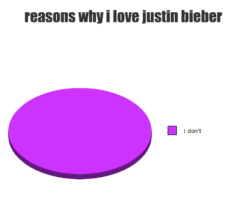 Justin Bieber Sucks on Bieber Sucks Hate Justin Bieber Love We All Hate Justin Bieber Why