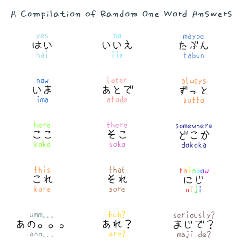 Japanese one word answers that get you by