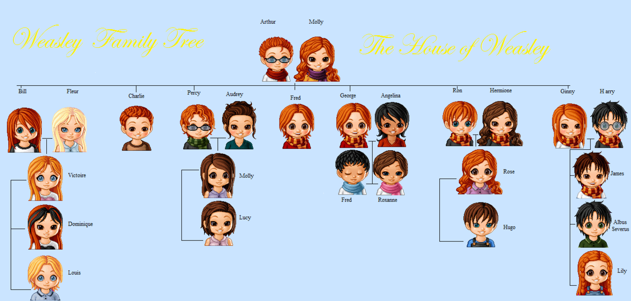 The weasley family tree by kerrfreak13 on deviantart we - Ron weasley and hermione granger kids ...