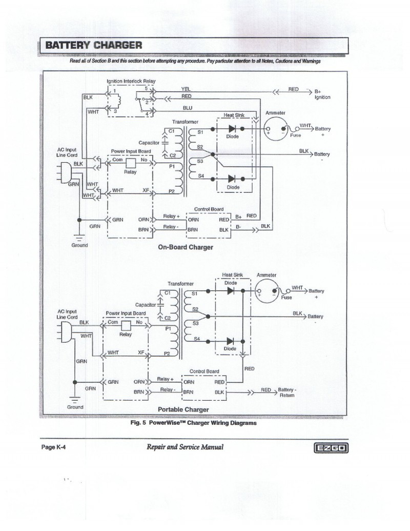 delta q charger wiring diagram delta auto wiring diagram schematic wiring diagram for ezgo powerwise chargers wiring home wiring on delta q charger wiring diagram