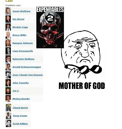 Mother+of+god+meme
