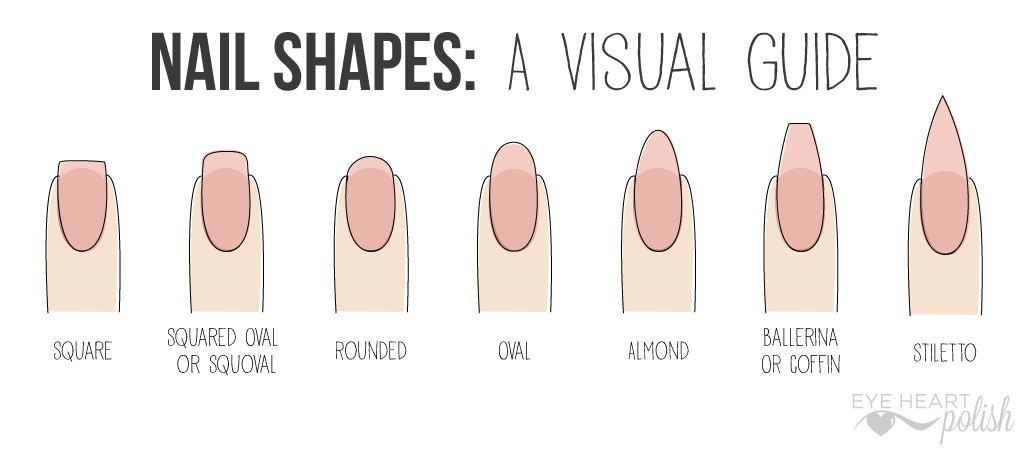 Nail Shapes Picking And Choosing