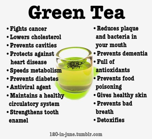 Health - Yummy Eats / Green Tea