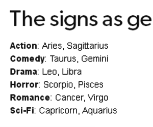 Crazy Zodiac Signs