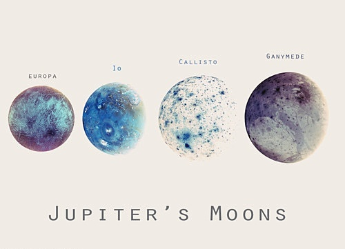 what are the four largest moons of jupiter - photo #20