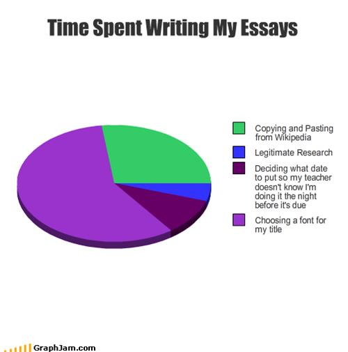 writing an essay meme
