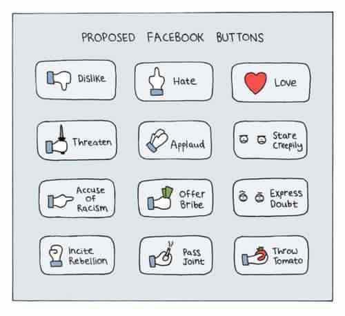 Facebook-buttons-lol-text-favim.com-322456_large