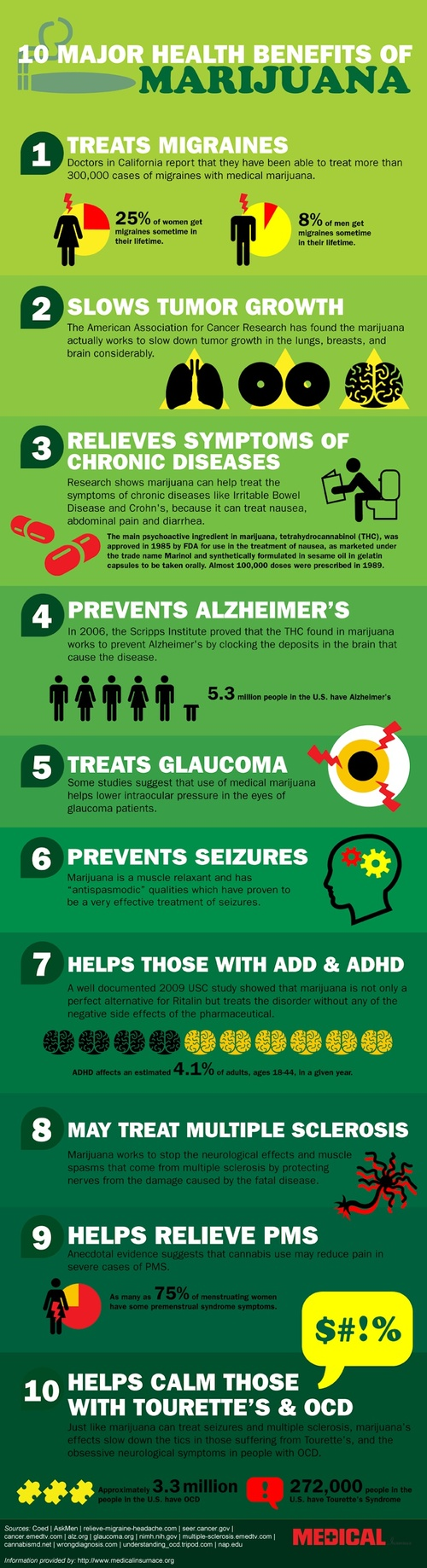 Medical-infographic-marijuana-health-benefits_large