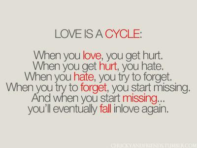 Cycle-love-text-true-favim.com-256735_large