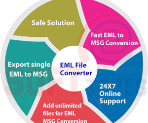 eml to msg tool