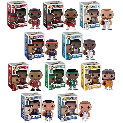 complete funko pop collection pdf