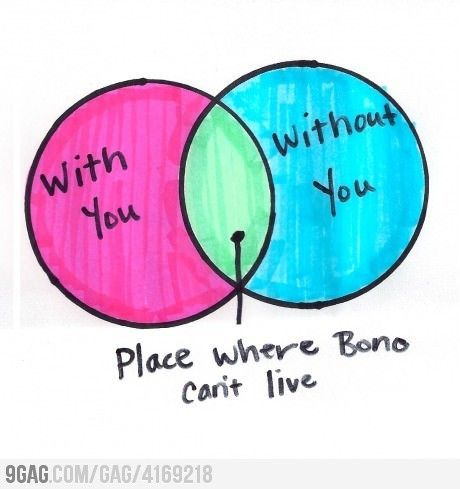 Where-can-bono-live-341828-460-489_large