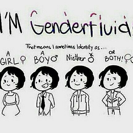 article and gender image