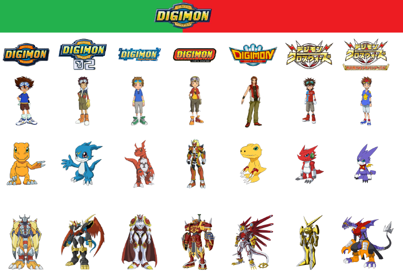Digimon Re Digitize Psp English Patch Download - programjourney