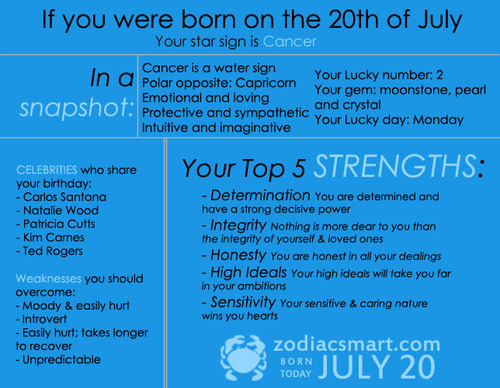 Born-today-20-july-traits_large