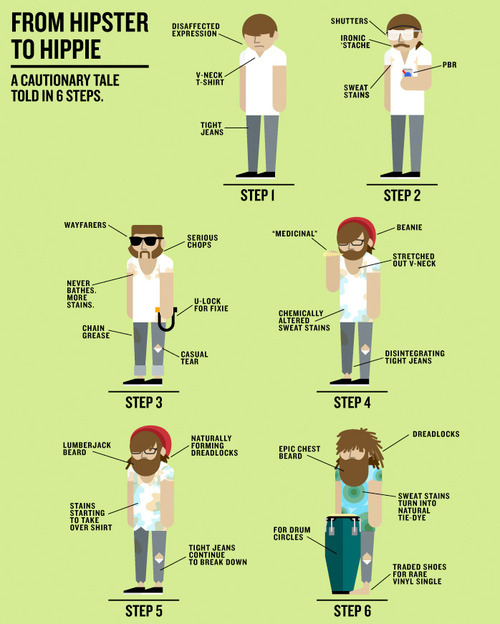 From-hipster-to-hippie-18898-1273071140-1_large