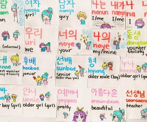 77 images about ♥korean words on We Heart It | See more about ...