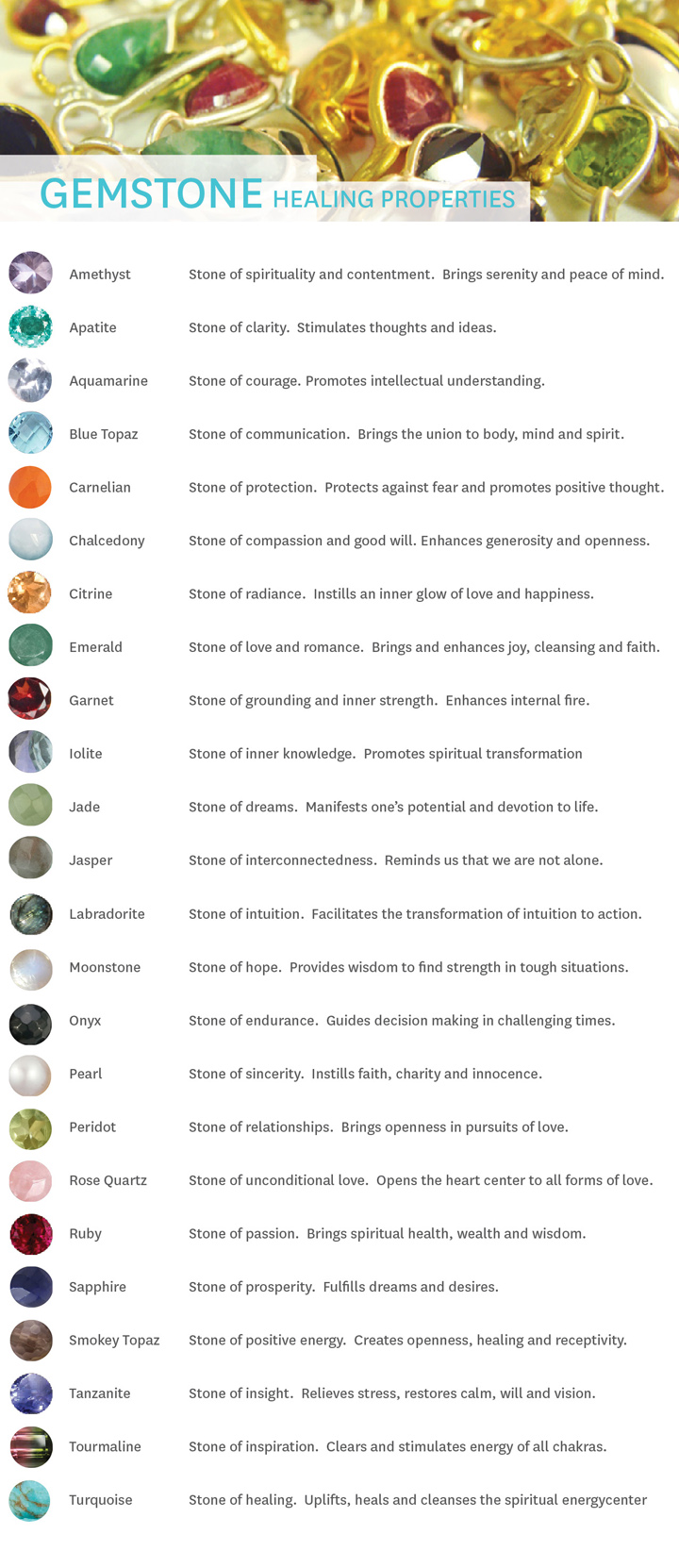 Image gallery stone meanings for Crystals and their meaning with pictures