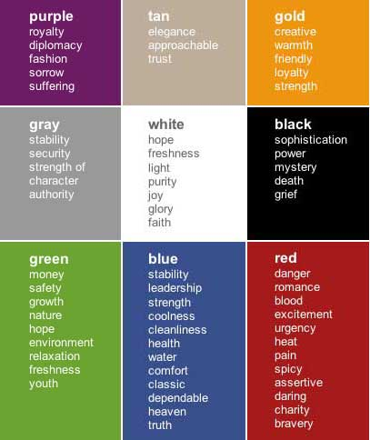 color codes love meanings tumblr google search we heart it love quotes. Black Bedroom Furniture Sets. Home Design Ideas