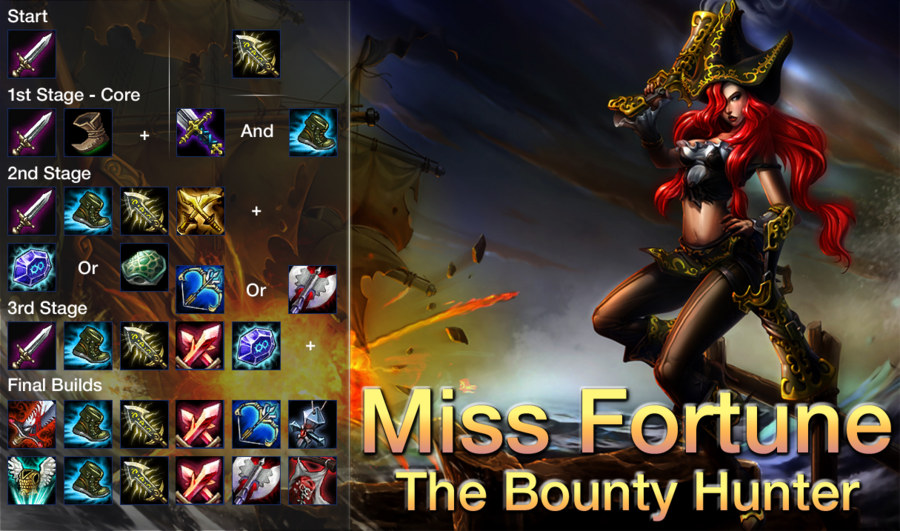 Lol Miss Fortune Build