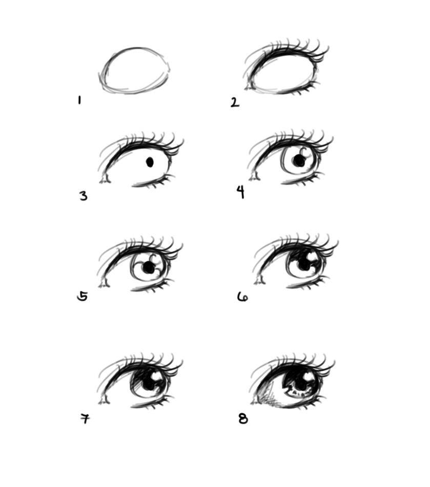 Requested Basic Eye Tutorial