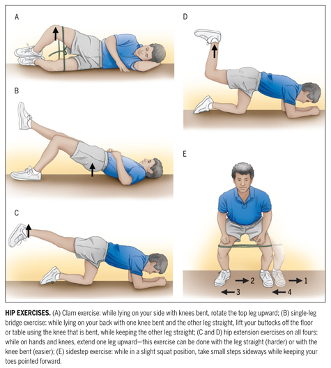 hip exercises - Google Search by Vanessa Couture | We Heart It