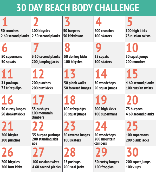 30 day fitness challenge - Google Search on We Heart It
