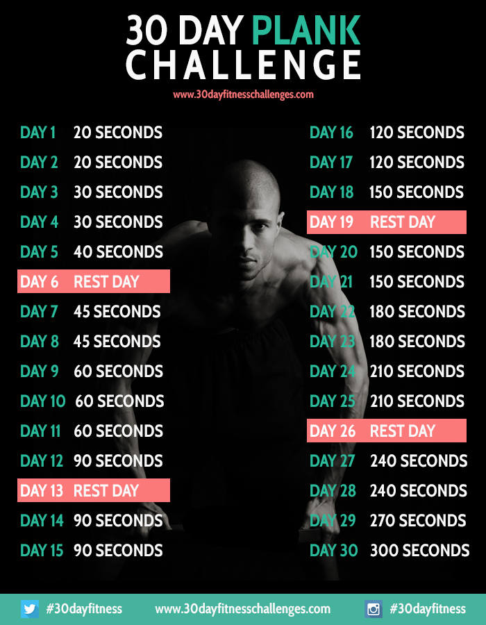 30 Day Plank Challenge Fitness Workout - 30 Day Fitness Challenges by ...