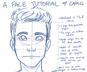 draw and how to draw image