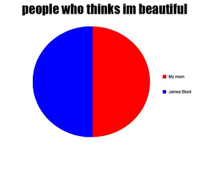 beautiful, james blunt, and mom image