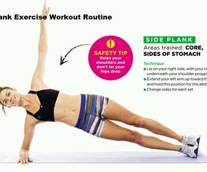 exercise, lifestyle, and plank image