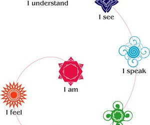 chakra, chakras, and meditation image