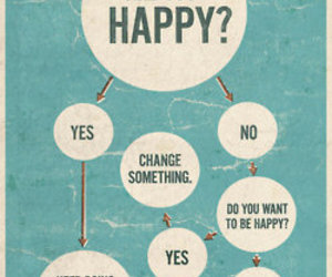 happy, change, and quotes image