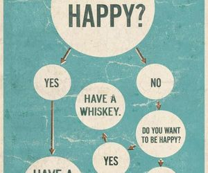 whiskey and flow chart image