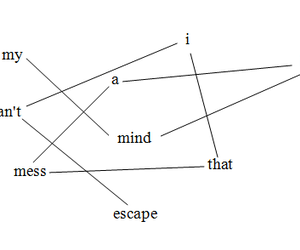 mind, mess, and escape image