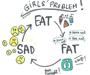 girl, fat, and eat image