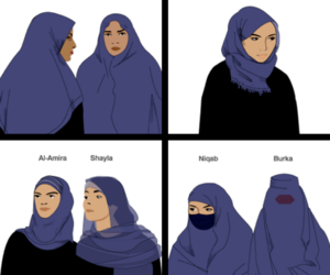burka, hijab, and muslim image