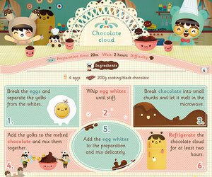 chocolate, recipe, and cute image