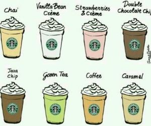 starbucks and it's all about starbucks image