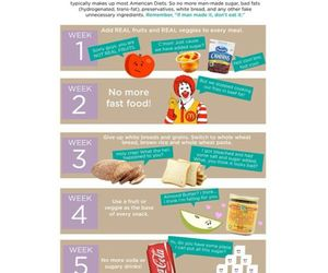 diet, health, and eatright image