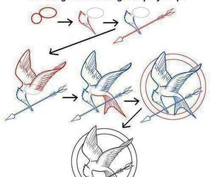 hunger games, diy, and draw image