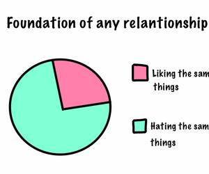 funny, graph, and like image