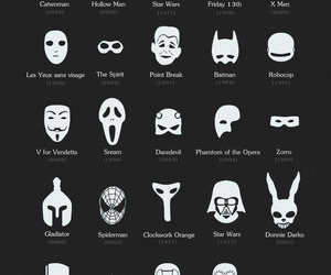 mask, spiderman, and star wars image