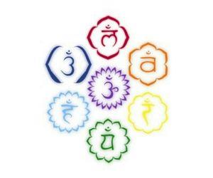 chakras and tattoo image